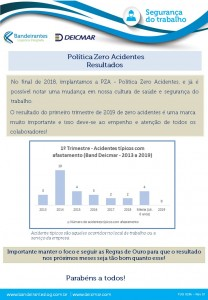 Comunicado - Zero Acidente 1 trim 2019